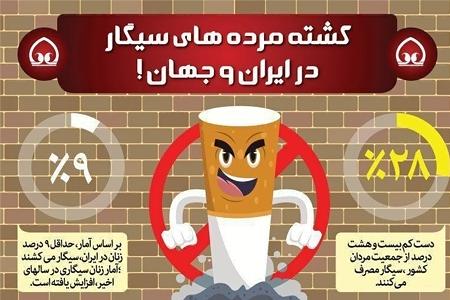 اینفوگرافیک قربانیان سیگار در ایران و جهان 3