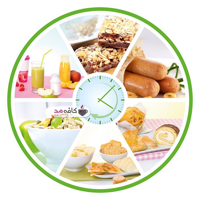 برای کاهش وزن چه ساعاتی غذا بخوریم