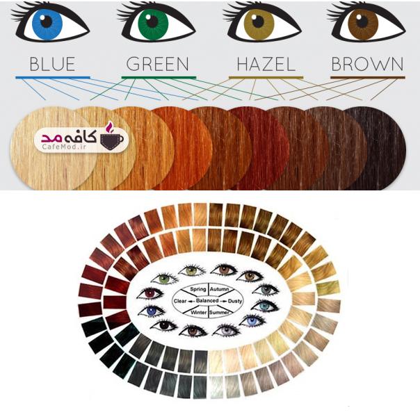 انتخاب رنگ مو بر اساس رنگ چشم