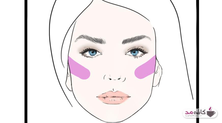 آرایش صورت ، ترفندهای استفاده از لوازم آرایش