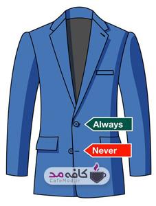 روش پوشیدن کت مردانه