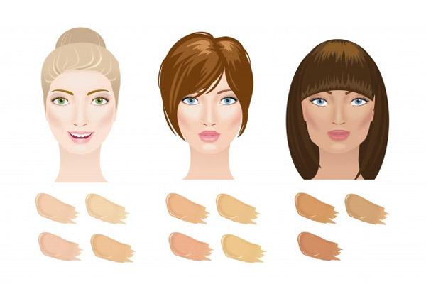 راه تشخیص تناژ پوست